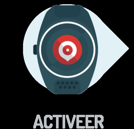 Activeren